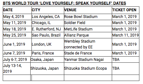 Bts Add Dates To Stadium Tour Front Row Live Entertainment